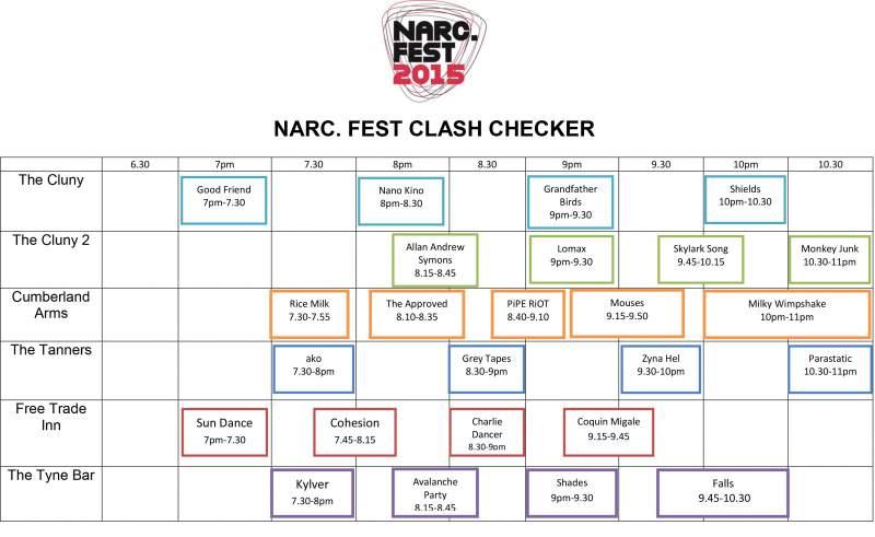 clash checker